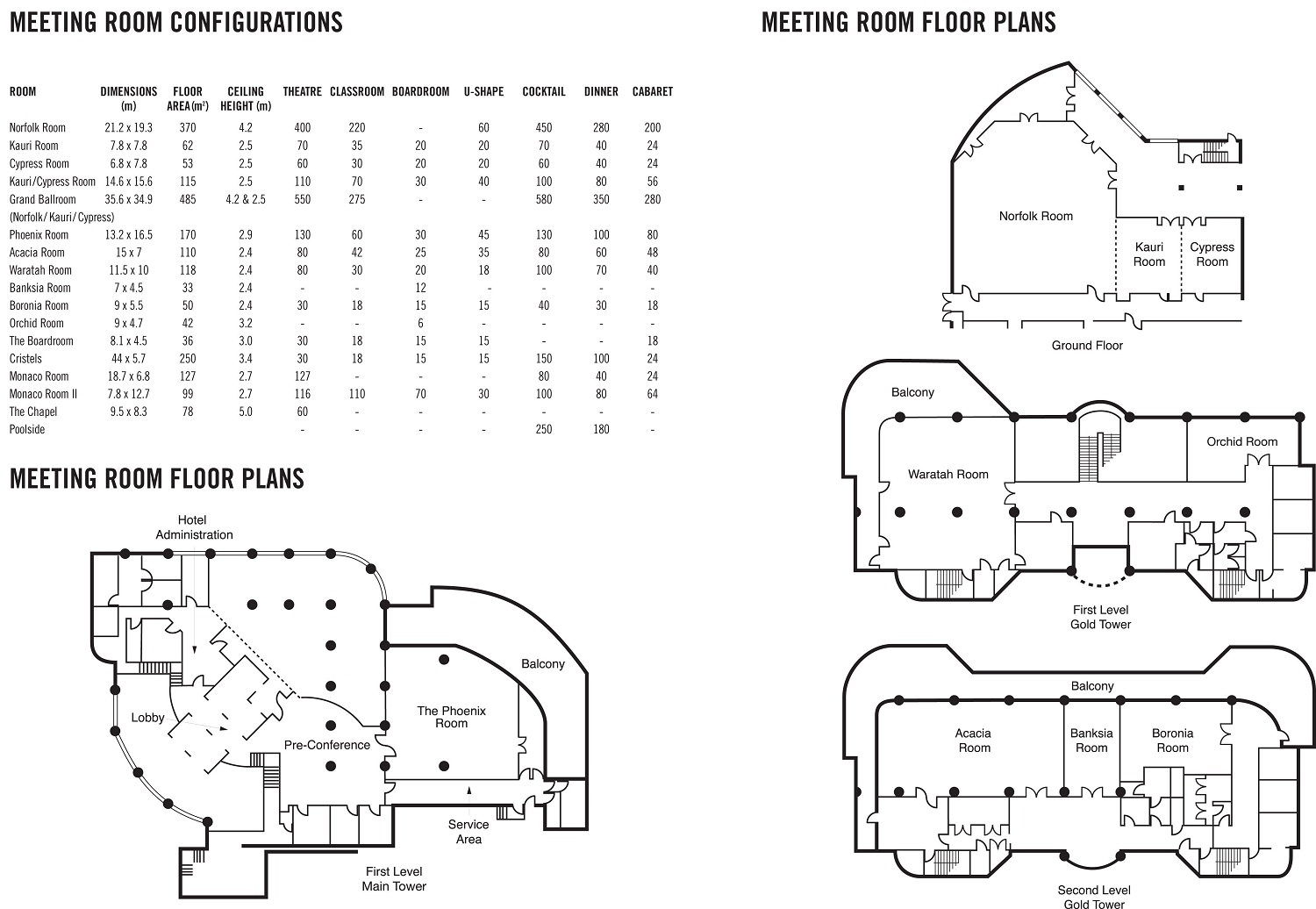 Crowne Plaza Surfers Paradise Conference Floor Plans